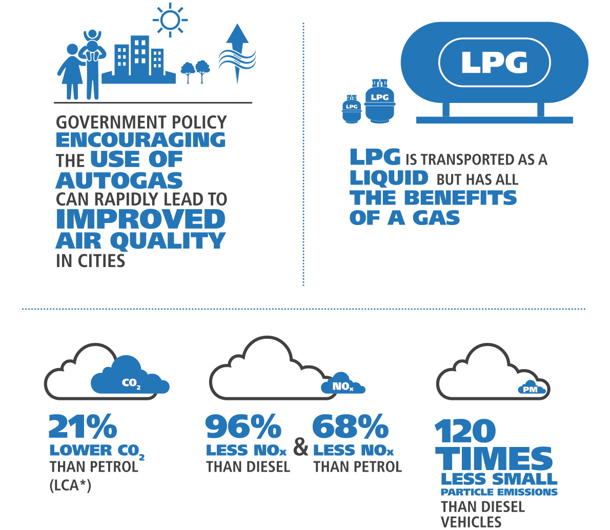 autogas-is-clean