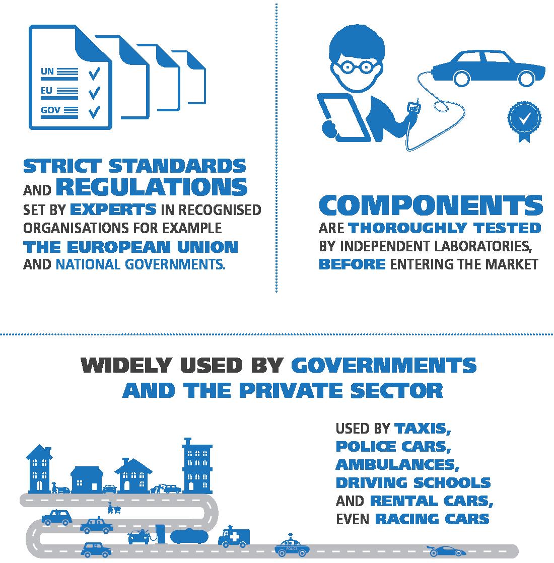 autogas-is-safe