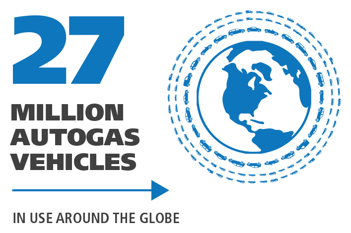 27 MILLION autogas vehicles In USE Around the globe