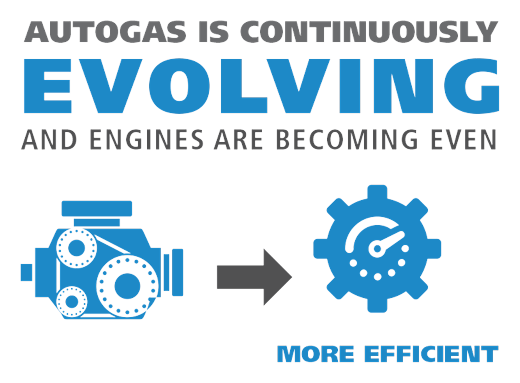 Autogas is continuously EVOLVING and enginesare becoming even more efficient